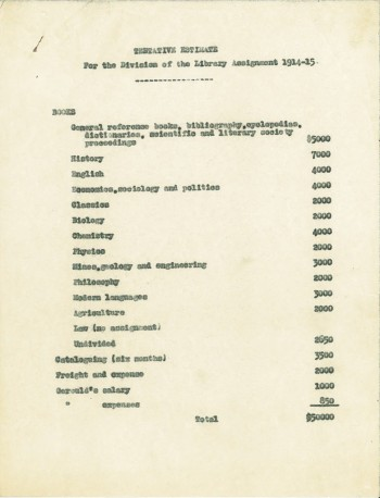 Tentative Estimate for the Division of the Library Assignment 1914-15